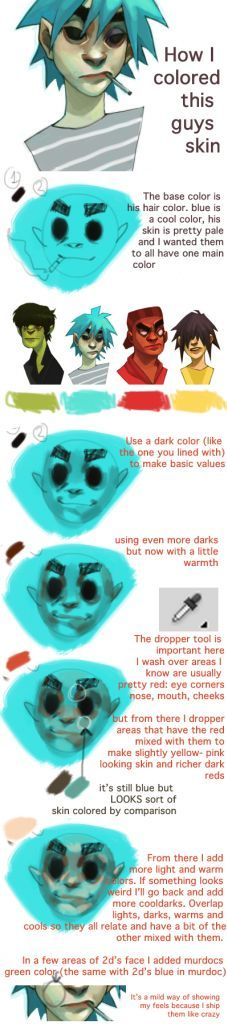 digital skin color painting tutorial