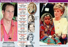 Bombay to Buckingham Palace John Spencer, Diana Spencer, Camilla, Kate Middleton, Queen's Official Birthday, British Nobility, Three Daughters, Prince Of Wales, Buckingham Palace