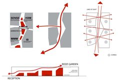 22 Awesome big architects diagrams images