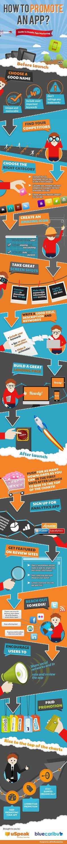 La aplicación para aprender idiomas de uSpeak ha conseguido 35.000 descargas tan solo un mes después de su lanzamiento. Para celebrarlo han creado una infografía con los pasos que han seguido para conseguirlo, un manual gráfico de marketing móvil para todos aquellos emprendedores que quieran lanzar su app al mercado con éxito.