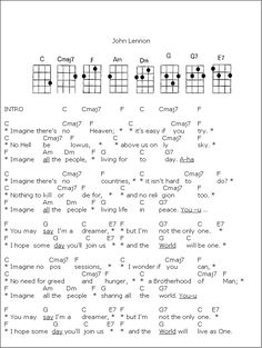 """Imagine"" by John Lennon - ukulele chords/tabs and lyrics Cool Ukulele, Guitar Chords For Songs, Music Chords, Lyrics And Chords, Beatles Songs, Guitar Songs, Guitar Tips, Ukulele Cords, Ukulele Tabs"