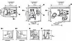 Image result for dimension ascenseur