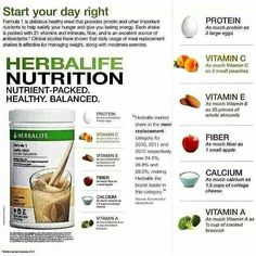 Do you have low energy? Would you like to lose or gain weight? I can help you. www.goherbalife.com/jennifermills