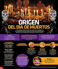 Spanish Basics: How to Describe a Person's Face – Learn Spanish Day Of The Dead Diy, Mexico Day Of The Dead, Day Of The Dead Party, Ap Spanish, Spanish Culture, Spanish Lessons, Mexican Holiday, Mexican Party, Spanish Classroom