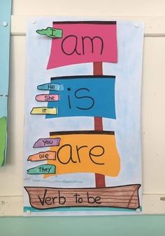 Be verb – – - Bildung English Primary School, English Grammar For Kids, English Phonics, Teaching English Grammar, Kids English, English Writing Skills, English Classroom, English Language Learning, English English