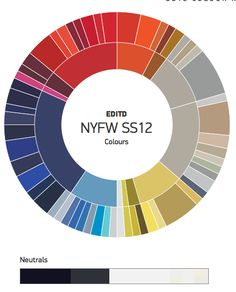 Color report infographic, breakdown of colors used in NYC/London fashion weeks.