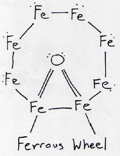 Cute Chemistry Jokes