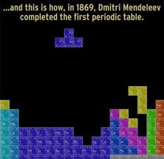 ...and this is how, in 1869, Dmitri Mendeleev completed the first periodic table.