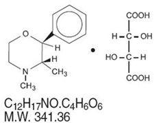 Phendimetrazine - FDA prescribing information, side effects and uses