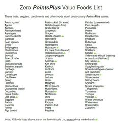 List of Weight Watchers Zero Points Plus