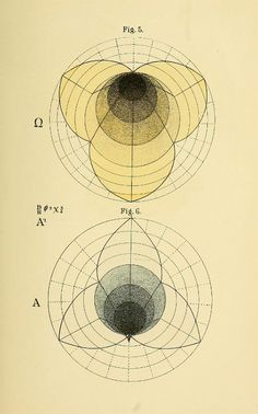 Benjamin Betts Geometrical Psychology, or, The Science of Representation: An Abstract of the Theories and Diagrams of B.W. Betts, New Zealand, 1887 Victorian attempts to mathematically model human consciousness through geometric forms.