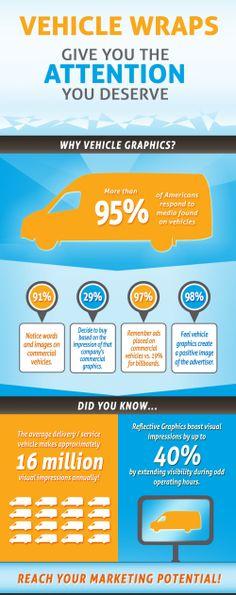 Vehicle Wraps www.speedproeastpa.com