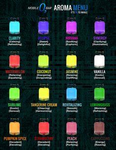 oxygen bar menu
