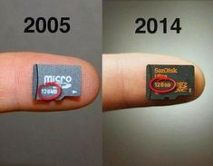 Memory Through The Years