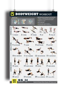 "It takes more than Just push-ups and pull-ups to get and stay in shape. This exercise and Bodyweight Workout Poster is a must have for at-home workouts, gym or health club. The Exercises illustrated in this poster make it easy to do simple no-equipment bodyweight workouts with the perfect form.Whether your fitness goal is to lose weight, burn body fat, develop your core, gain muscles and strength, or develop your ""six-pack abs"", this body-weight ""Exercise Poster"" is all you need to build the…"