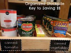 Orgainized Stockpile: Link Party on A Bowl Full of Lemons