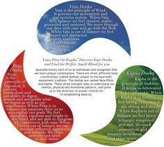 the three Doshas #infographic