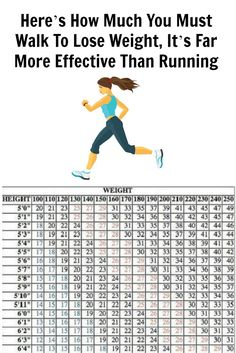 'how much weight loss' calculator  how much weight should
