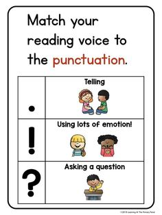 Reading fluency activities - Supercharge Your Reading Workshop with Flexible Shared Reading Lessons! Reading Fluency Activities, Reading Comprehension Strategies, Teaching Reading, Guided Reading, Learning, Punctuation Activities, Vocabulary Strategies, Listening Activities, Spelling Activities