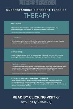 INFOGRAPHIC: Learn different types of therapy & get 6 tips on on finding a therapist during your search for greater meaning. Read article by CLICKING VISIT. Psychology Careers, Psychology Major, Health Psychology, Psychology Studies, Mental Health Therapy, Mental Health Counseling, Understanding Anxiety, Family Therapy, Therapy Tools