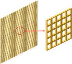 การหาค่า Porous medium Coefficients ด้วย Flow Simulation