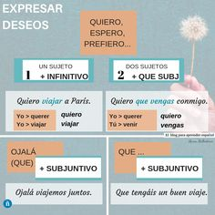 Spanish Basics: How to Describe a Person's Face – Learn Spanish Subjunctive Spanish, Spanish Grammar, Spanish Words, Spanish Language Learning, Spanish Lessons Online, Learn Spanish Online, Teaching French, Teaching Spanish, Learn To Speak Spanish