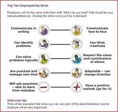 employability - Google Search