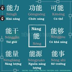 China Language, Learn Chinese, Study, Learning, Asia, Sketch, Sketch Drawing, Studio, Learn Chinese Language