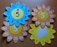 Times table and division learning aid flowers made using Twinkl resources by the kids of ofamilyblog
