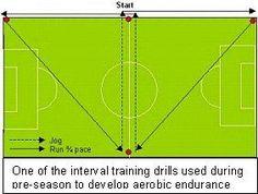 soccer-fitness_drill