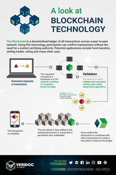 A look at Blockchain tech in an easy to follow infographic. If you'd like to learn more, please visit www.veridocglobal.com #blockchain #veridocglobal #technology #crypto #tech #decentralized #stocktrading Investing In Cryptocurrency, Cryptocurrency Trading, Bitcoin Cryptocurrency, Learn Computer Science, Computer Technology, Best Crypto, Cloud Computing Services, Trading Quotes, Bitcoin Business