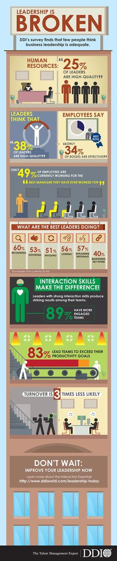 Leadership is Broken: Leadership is Broken: DDI's Survey finds that few people think business leadership is adequate.