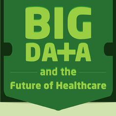 Technology could be the answer to making healthcare safer, more accurate, and more affordable. Find out how computers can revolutionize your next doctor's visit. Big Data, Computers, Health Care, Health Infographics, Technology, Future, Digital, Tech, Future Tense