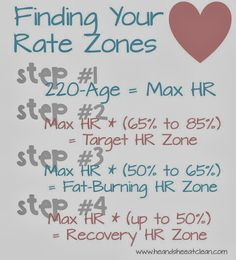 Want to maximize your workout? Calculate your heart rate zones to ensure you are working where you need to be to reach your goals faster! #exercise #fitness #workout #eatclean #heandsheeatclean