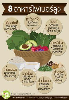 อาหารที่มีไฟเบอร์สูงจะช่วยให้การขับถ่ายในช่วงการลดน้ำหนักทำได้ดีขึ้น นอกจากนี้ยังอุดมไปด้วยคุณค่าทางอาหารมากมาย