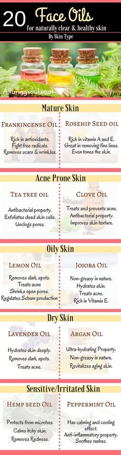 Face oils can do wonder on your skin. Whether you are suffering from acne or dry skin or oily skin or aging skin, face oil is the best remedy to make skin flawless, hydrated and glowing. Tea tree oil, rosehip oil, hemp seed oil , lavender oil, argan oil and many more essential oils are there that will provide nourishment to your skin.