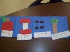 Eat An Apple  Eat an apple Save the core Plant the seeds And grow some more.  We read this poem and created illustrations for each line to s...