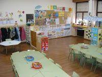 Recursos para Educación Infantil: Organización del aula de Infantil.