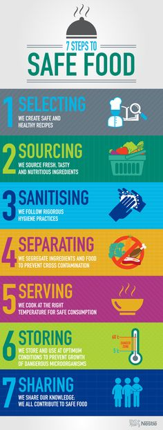 7 tips for preparing safe food   We have a certified Food Safety Management System to guarantee the safety of the Nestlé products you buy, from material selection through to processing and packaging. The basic food hygiene rules that help manufacturers like us to ensure quality and safety can also be applied at home. Here are seven tips to for preparing safe food in your kitchen.