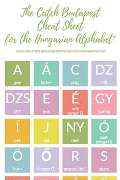 Learn the Hungarian Alphabet in 4 Easy Steps (with Pronunciation) Austro Hungarian, Prep School, Background Information, German Language, Eastern Europe, Family History, Hungary, Budapest, Words Quotes