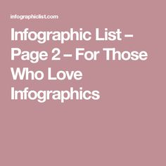 Infographic List – Page 2 – For Those Who Love Infographics