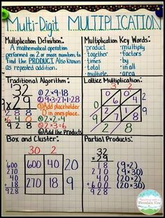 Teaching Multi-Digit Multiplication made simple with an anchor chart for upper elementary.