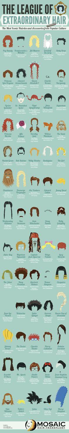 65 coiffures mythiques en images. De Princesse Leia à Betty Boop, en passant par Rachel Green, Marge Simpson ou encore Superman. Excellent, n'est-ce pas ;) ?  #illustration #coiffures