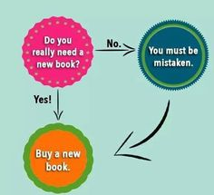 """""""Do you really need a new book?"""" I was going to buy 1 book yesterday at the basement library sale, I was going to spend 50 cents, I got 7 books and spent $4. Lol. It's an addiction."""