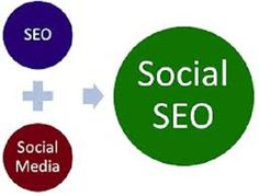 The competition in the online marketing industry is growing as more firms are established and more people turn to third parties for assistance with their SEO strategies. http://socialseo.com.sg/seo-guarantees-and-why-you-shouldnt-trust-them/