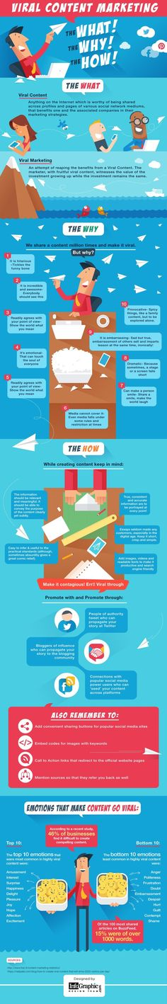 A Quick Guide To Viral Content Marketing – #Infographic