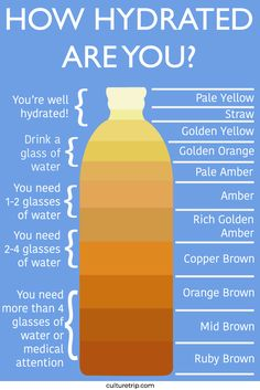 When It Comes To Water Intake, How Much Is Too Much?
