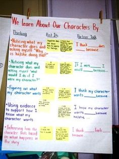 We Learn About our Characters By... other great anchor charts for characters, book shopping, writing, series books and non fiction reading