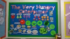 The Very Hungry Caterpillar display board for my Nursery classroom #eyfs #earlyyears
