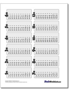 Simply beautiful multiplication tables and multiplicaiton table worksheets in color or monochrome, perfect for learning the times table. High resolution SVG files, as well as links to supporting multiplication worksheets. Free Printable Multiplication Worksheets, 3rd Grade Math Worksheets, Multiplication Chart, Multiplying Fractions, Free Worksheets, Times Table Chart, Times Tables, Math Tables, Math Charts